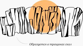 Что такое мумиё